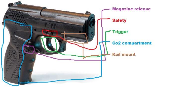 crosman-c11-bb-gun | Geek Montage
