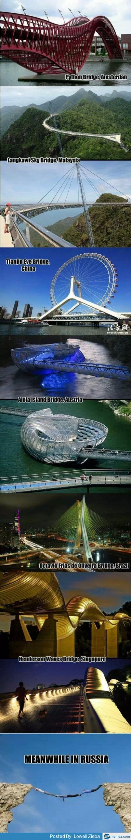 Bridges all over the world